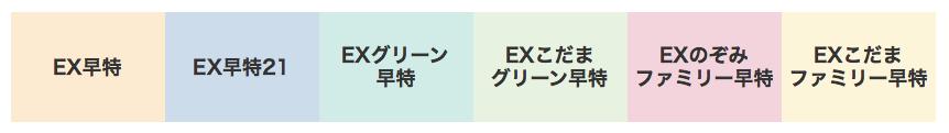 9月に新しくなった新幹線のEX予約。のぞみユーザ以外は微妙?事前申込サービスで座席指定はどうなる??